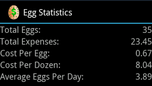egg statistics screen